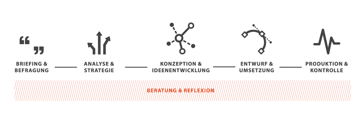 leistungen_graphik
