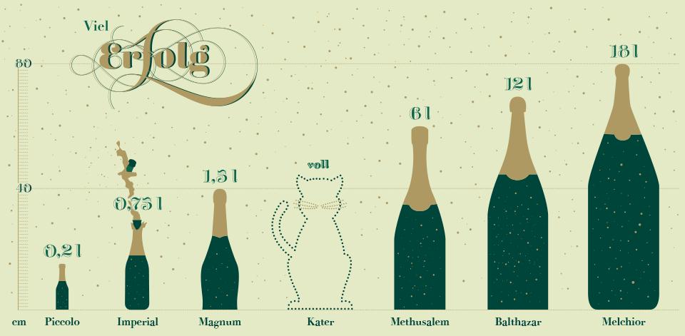 HUNDB_Weihnachtskarten_Champagner_RZ