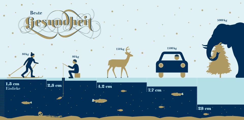 HUNDB_Weihnachtskarten_Eis_RZ