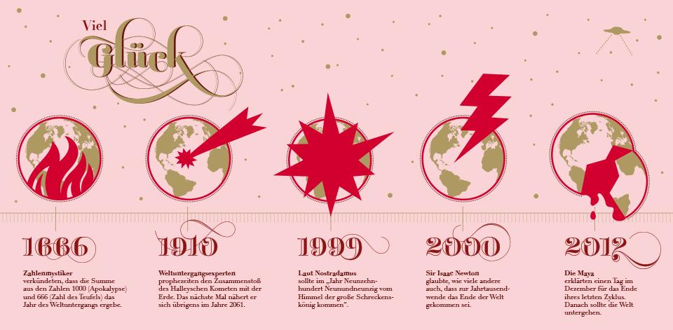 HUNDB_Weihnachtskarten_Weltuntergang